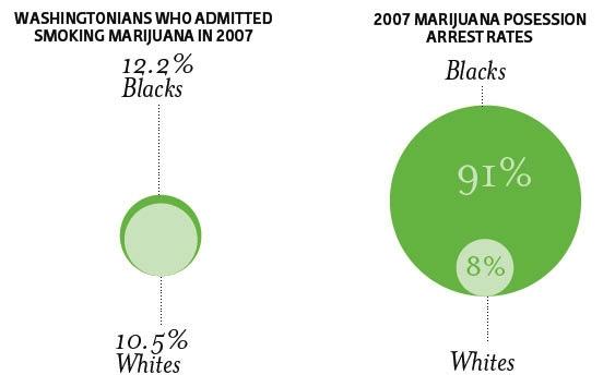 Black people are profiled!